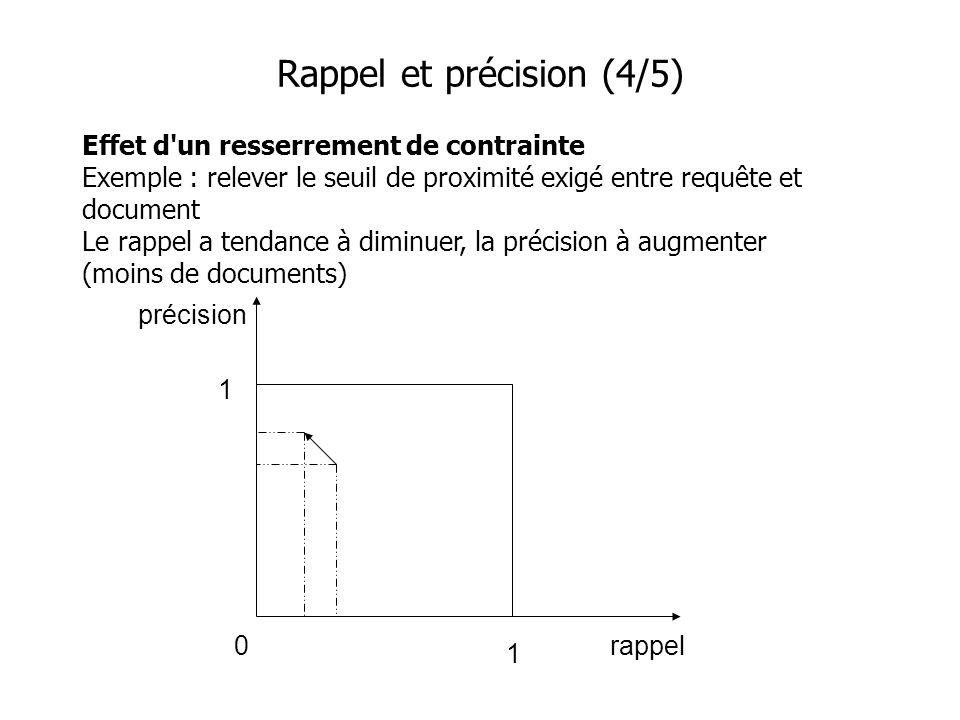 Rappel et précision (4/5)