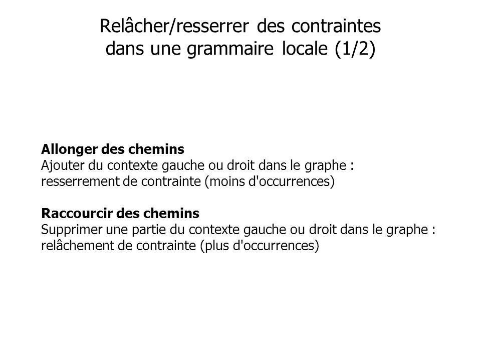 Relâcher/resserrer des contraintes dans une grammaire locale (1/2)