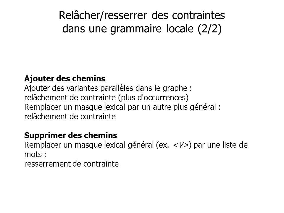 Relâcher/resserrer des contraintes dans une grammaire locale (2/2)