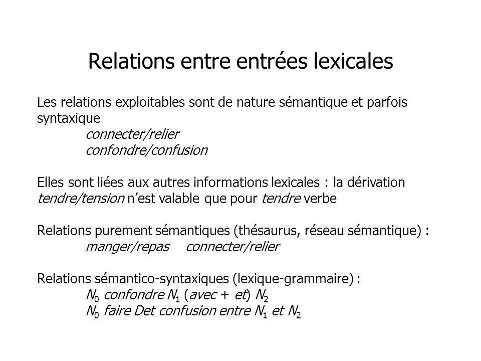 Relations entre entrées lexicales