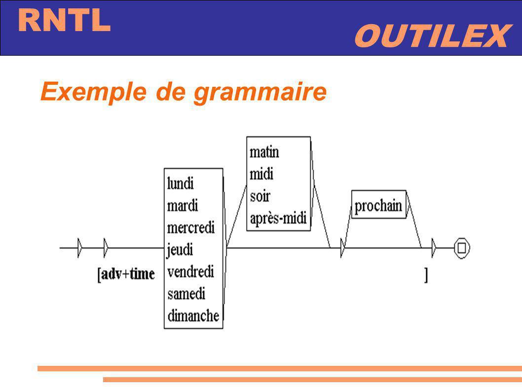 Exemple de grammaire
