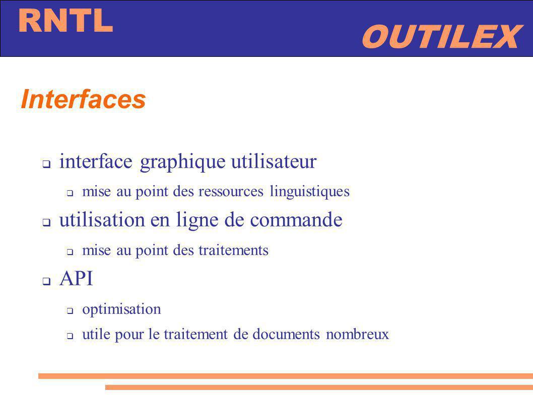 Interfaces interface graphique utilisateur