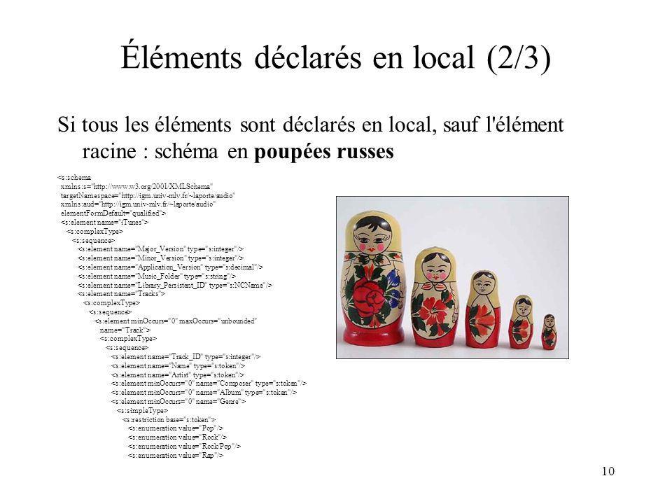 Éléments déclarés en local (2/3)