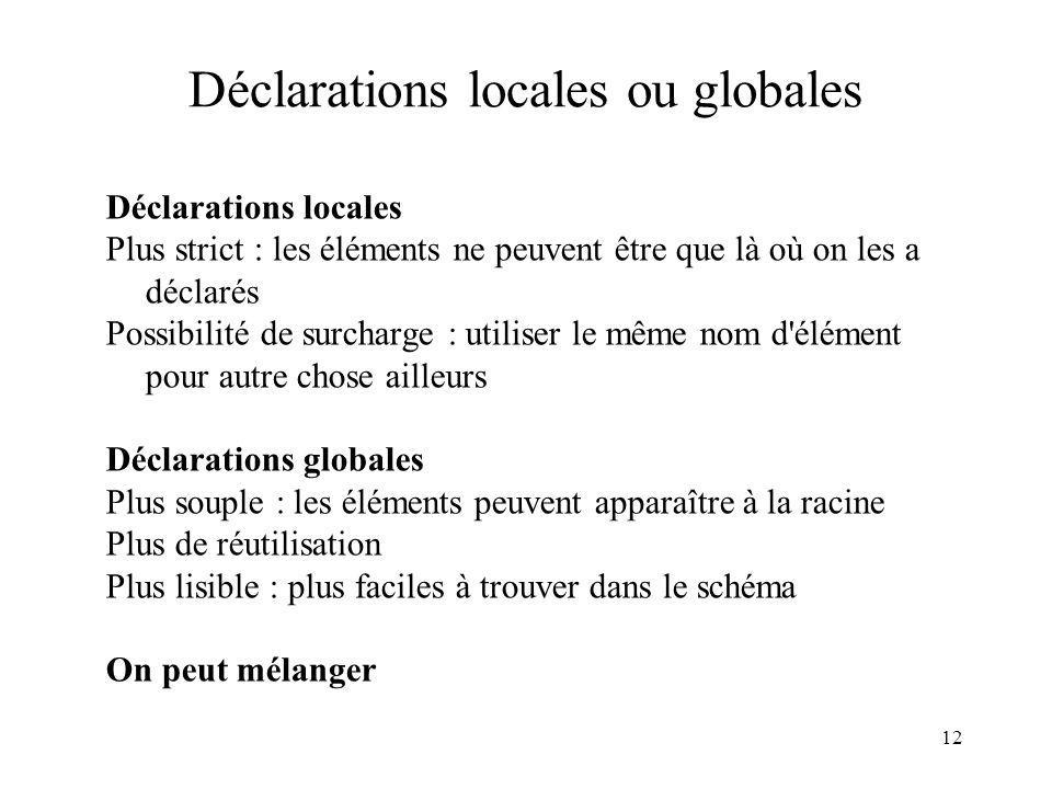Déclarations locales ou globales