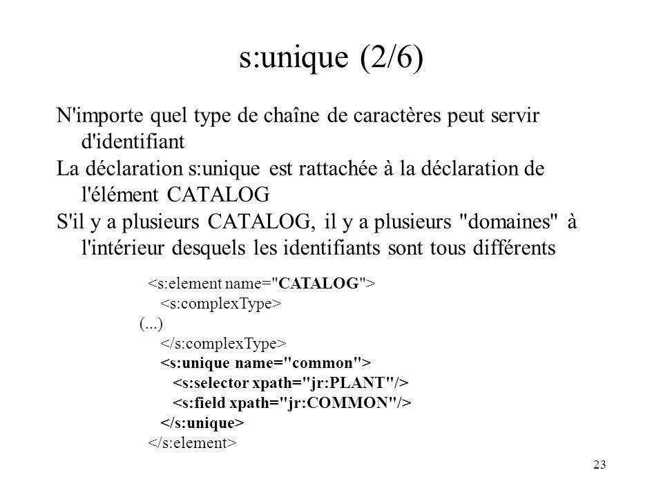 s:unique (2/6) N importe quel type de chaîne de caractères peut servir d identifiant.