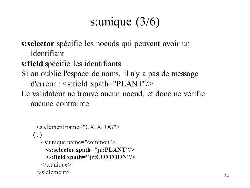 s:unique (3/6) s:selector spécifie les noeuds qui peuvent avoir un identifiant. s:field spécifie les identifiants.