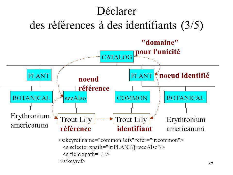 Déclarer des références à des identifiants (3/5)
