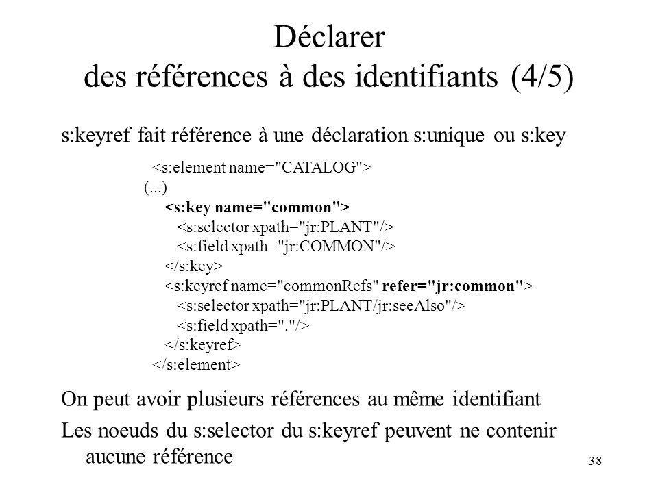 Déclarer des références à des identifiants (4/5)