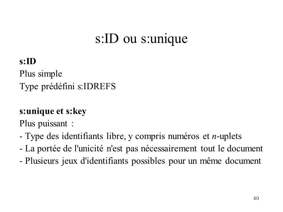 s:ID ou s:unique s:ID Plus simple Type prédéfini s:IDREFS