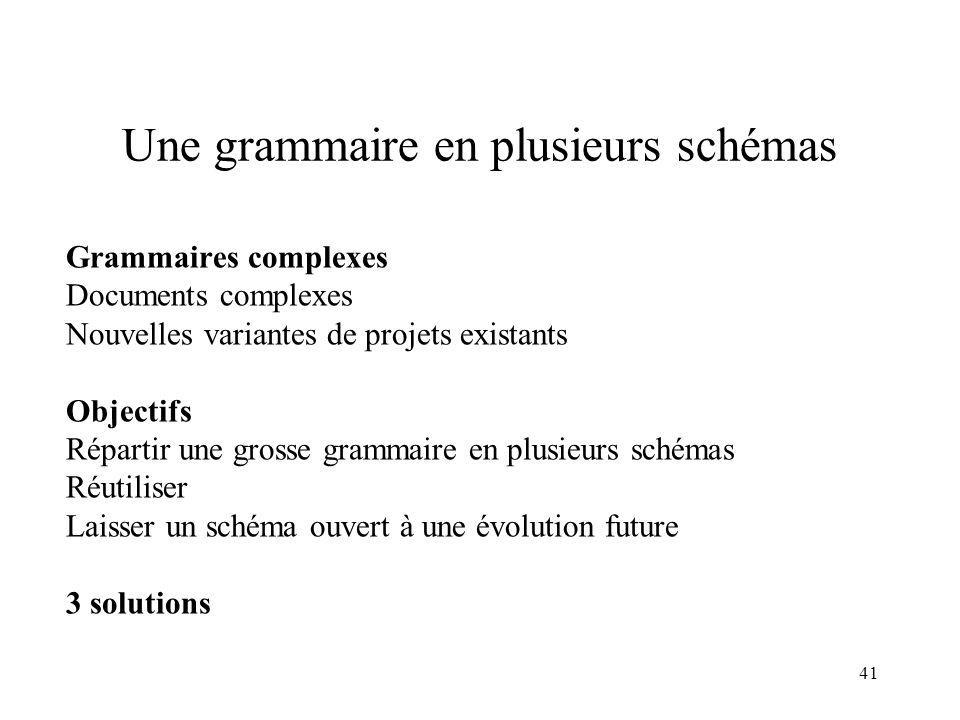 Une grammaire en plusieurs schémas