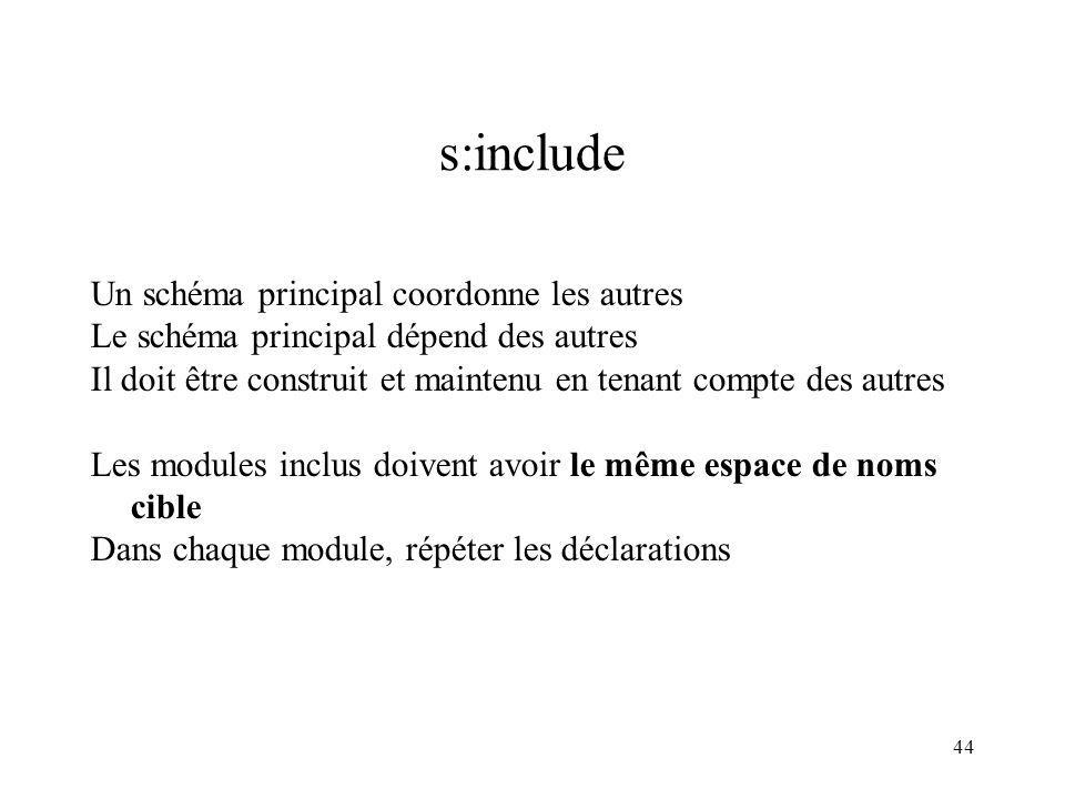 s:include Un schéma principal coordonne les autres