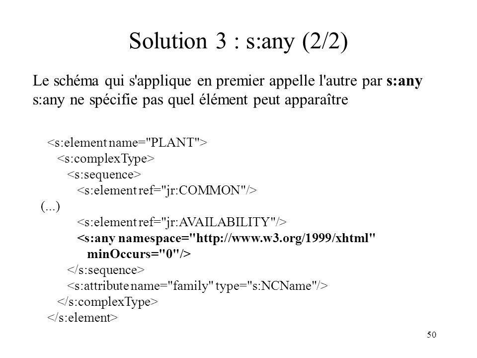 Solution 3 : s:any (2/2) Le schéma qui s applique en premier appelle l autre par s:any. s:any ne spécifie pas quel élément peut apparaître.