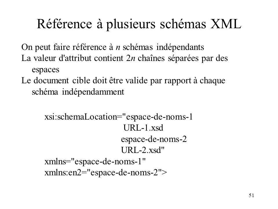 Référence à plusieurs schémas XML