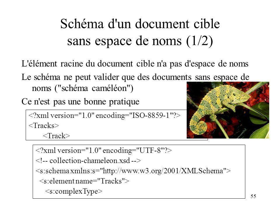 Schéma d un document cible sans espace de noms (1/2)