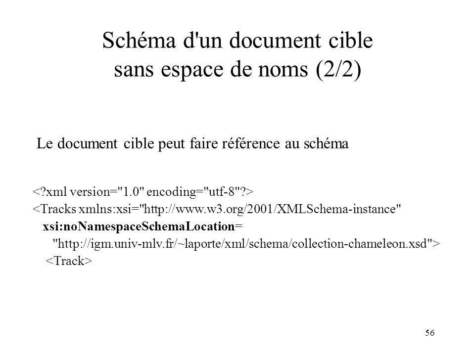 Schéma d un document cible sans espace de noms (2/2)