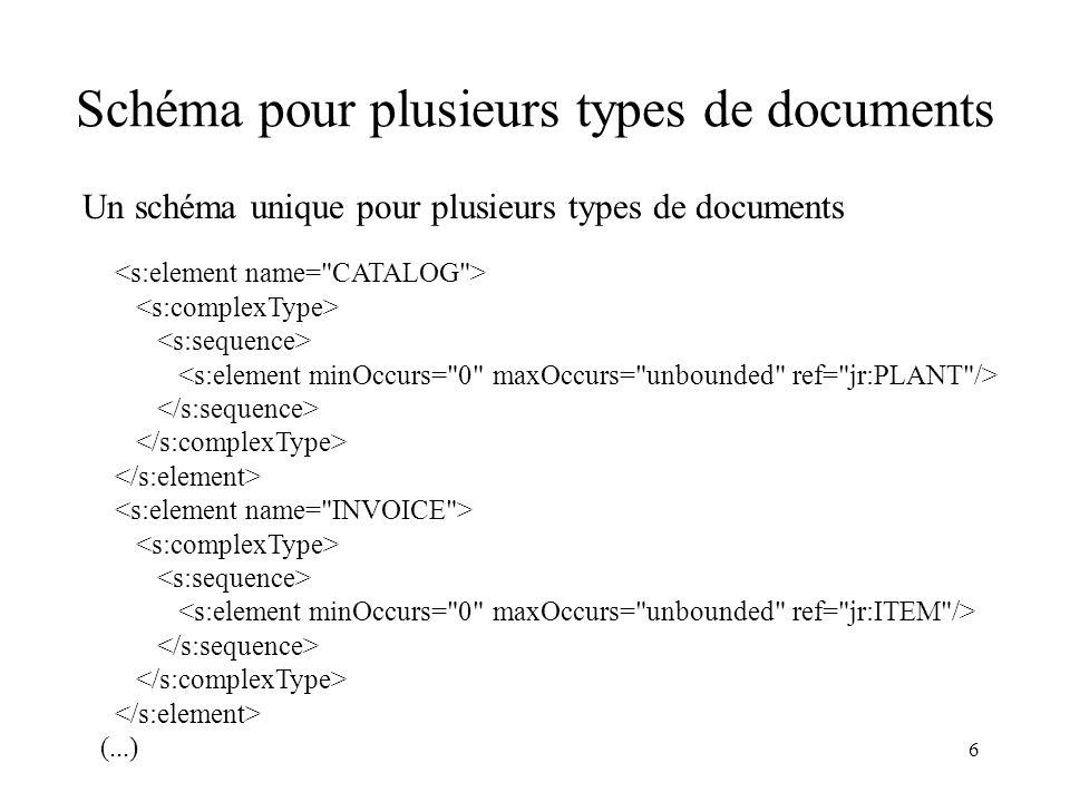 Schéma pour plusieurs types de documents