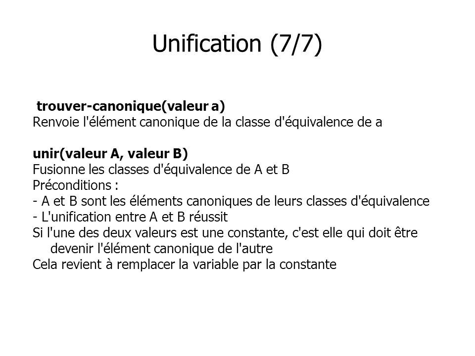 Unification (7/7) trouver-canonique(valeur a)