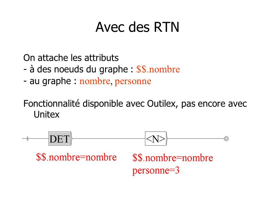Avec des RTN On attache les attributs