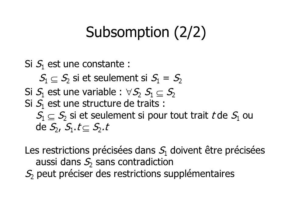 Subsomption (2/2) Si S1 est une constante :