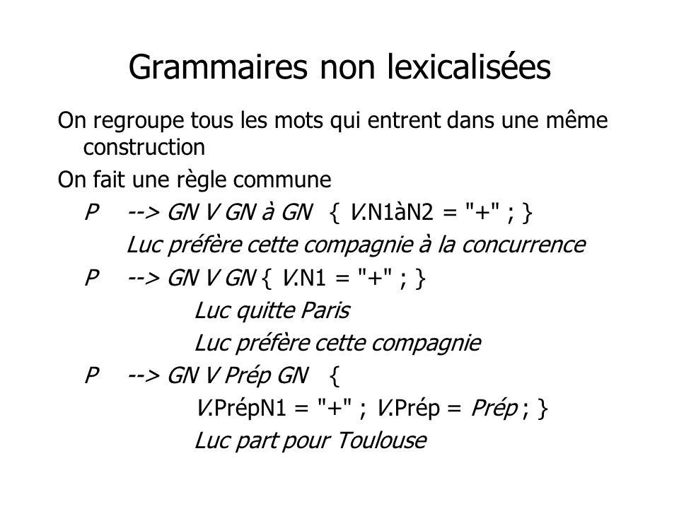 Grammaires non lexicalisées