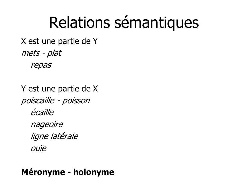 Relations sémantiques