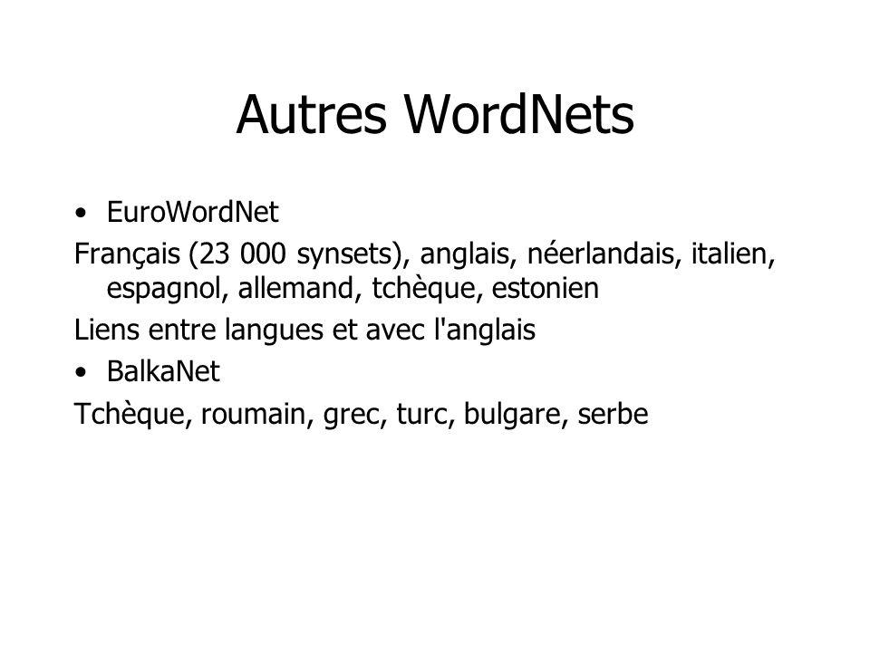 Autres WordNets EuroWordNet