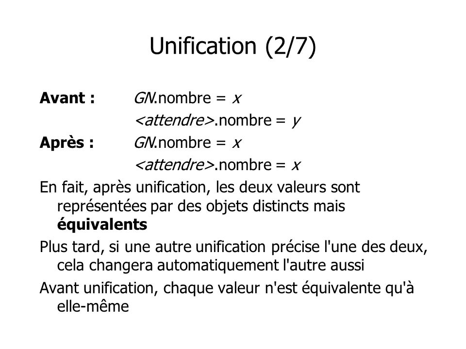 Unification (2/7) Avant : GN.nombre = x <attendre>.nombre = y