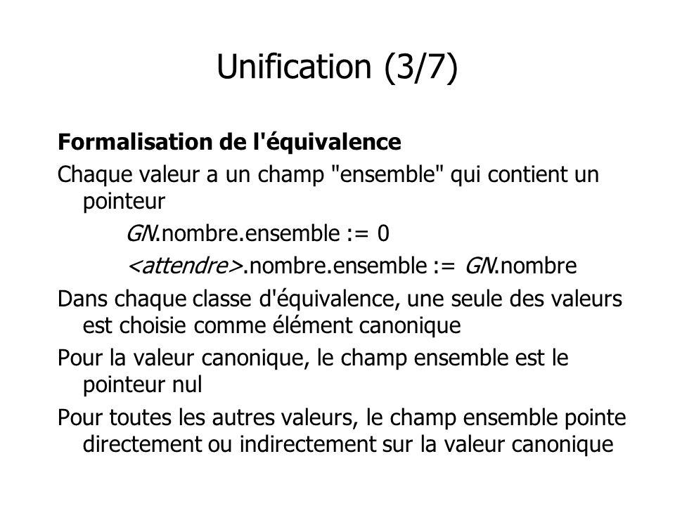Unification (3/7) Formalisation de l équivalence