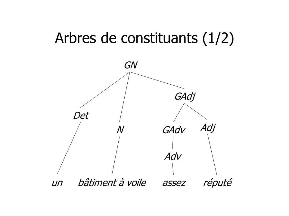 Arbres de constituants (1/2)