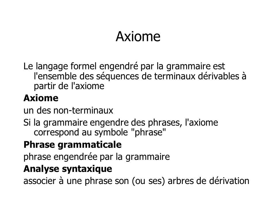 Axiome Le langage formel engendré par la grammaire est l ensemble des séquences de terminaux dérivables à partir de l axiome.