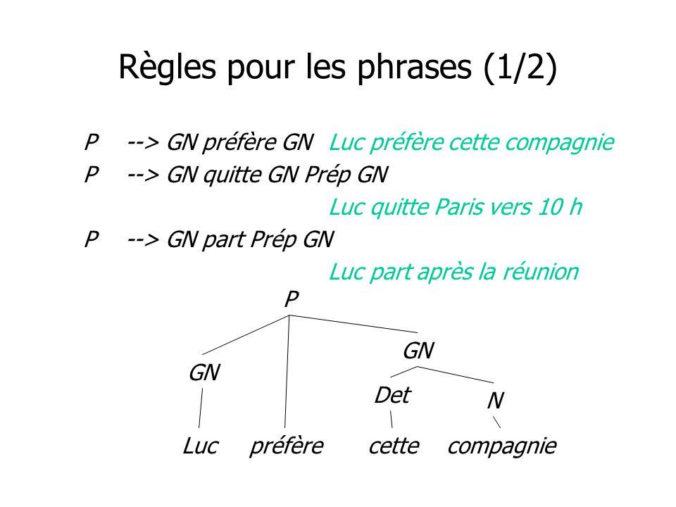 Règles pour les phrases (1/2)