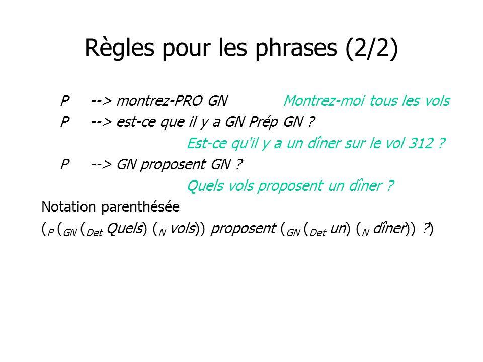 Règles pour les phrases (2/2)