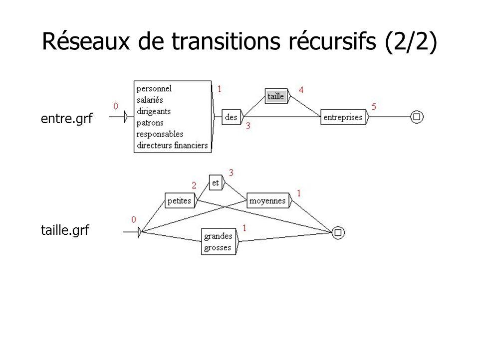 Réseaux de transitions récursifs (2/2)