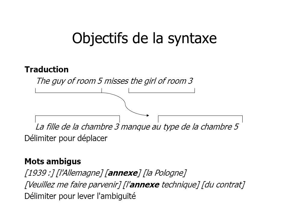 Objectifs de la syntaxe