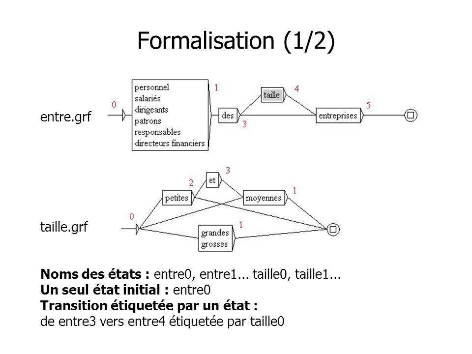 Formalisation (1/2)