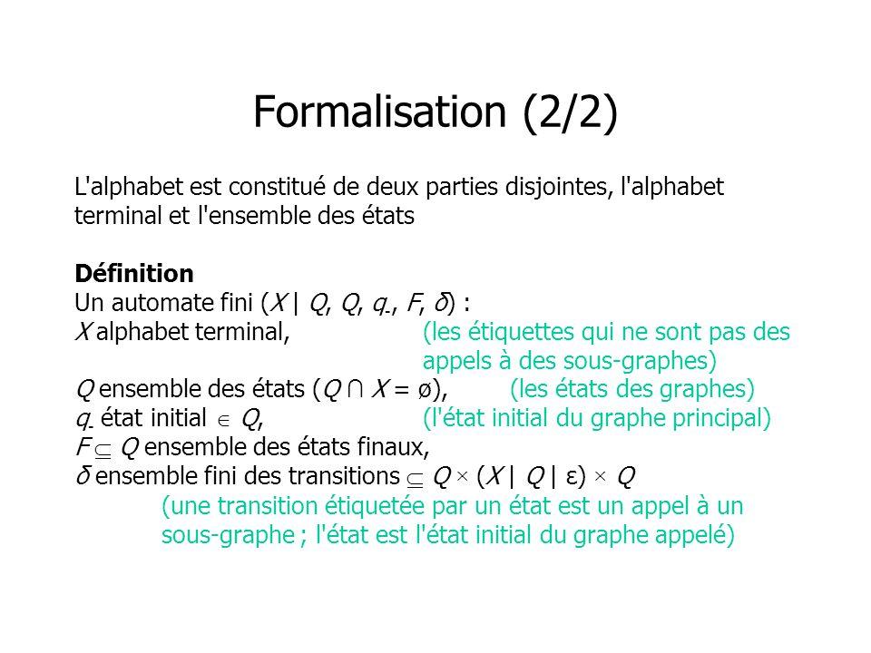 Formalisation (2/2)