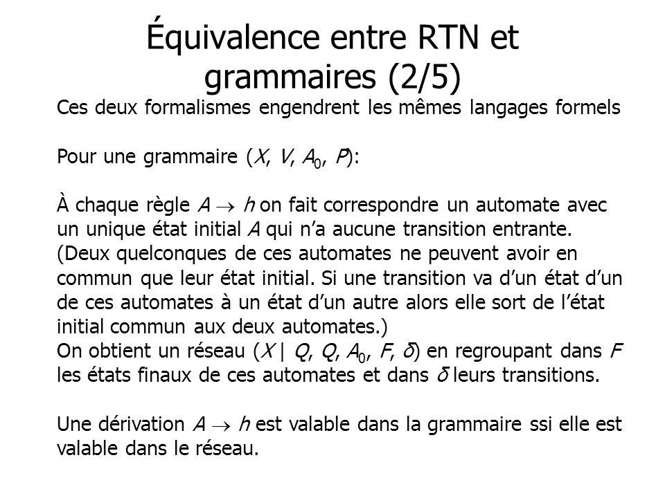 Équivalence entre RTN et grammaires (2/5)