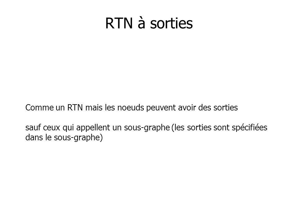 RTN à sorties