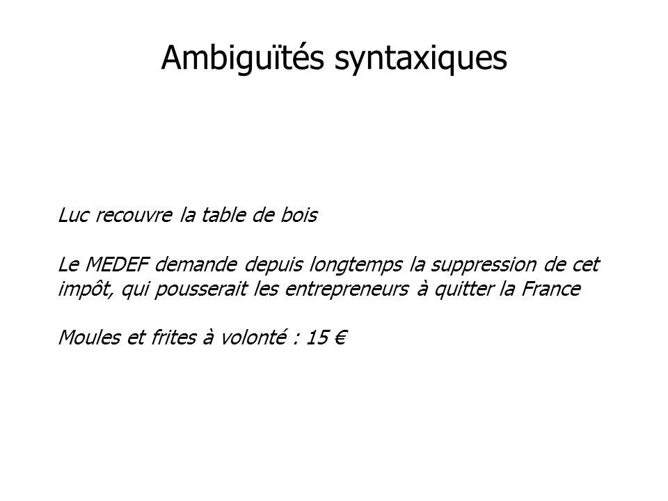 Ambiguïtés syntaxiques