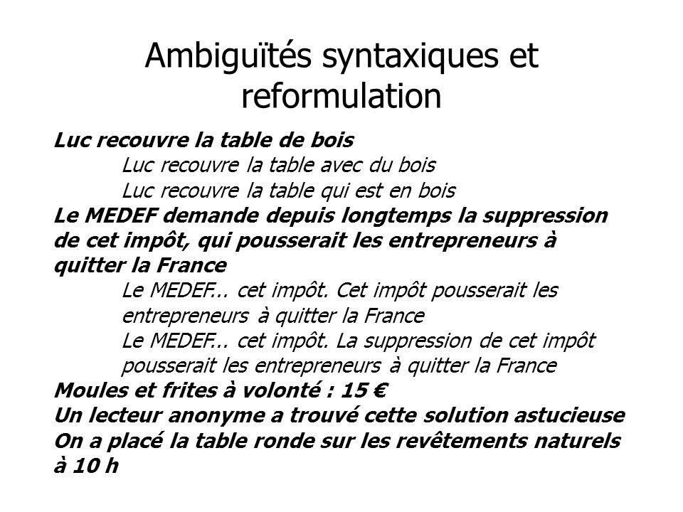 Ambiguïtés syntaxiques et reformulation