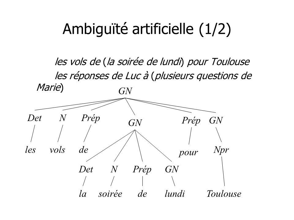 Ambiguïté artificielle (1/2)