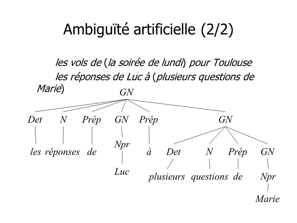 Ambiguïté artificielle (2/2)
