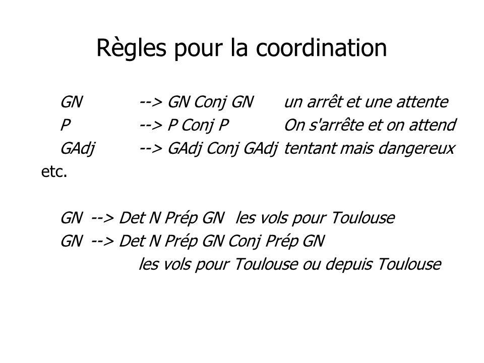 Règles pour la coordination