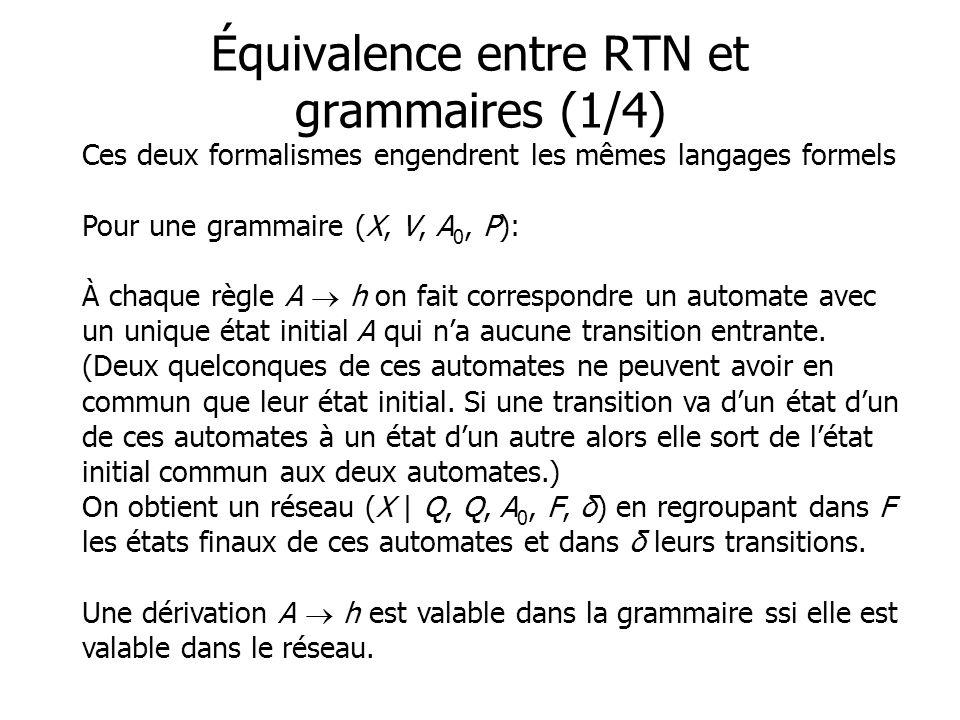 Équivalence entre RTN et grammaires (1/4)