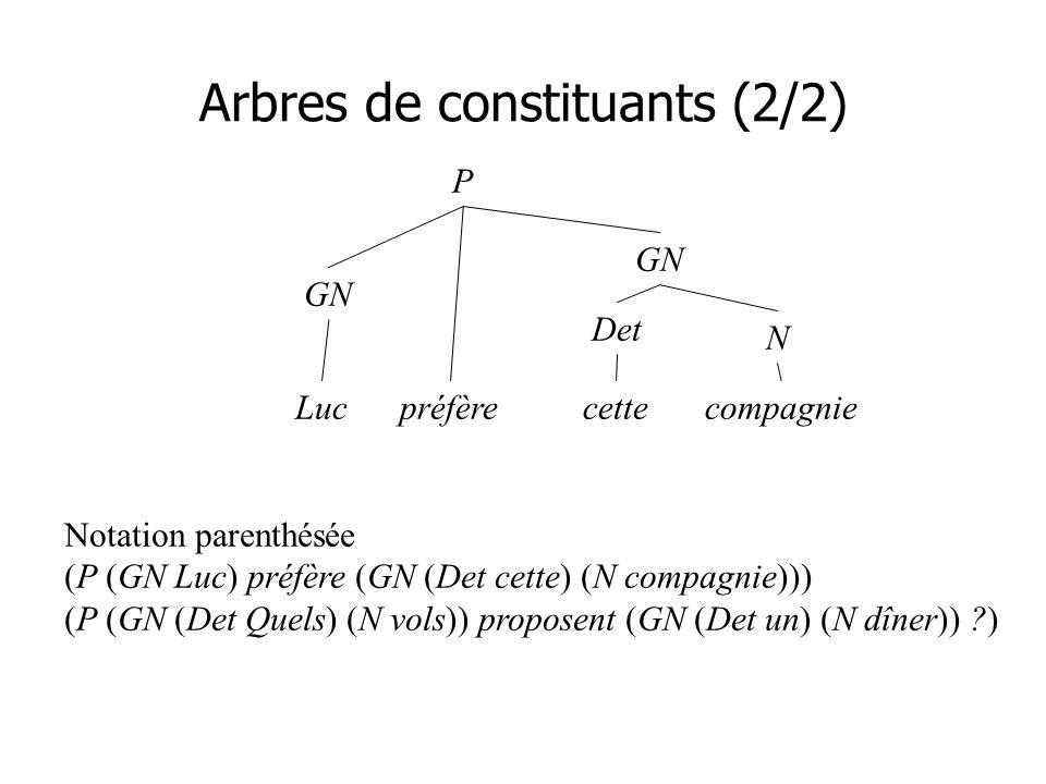 Arbres de constituants (2/2)