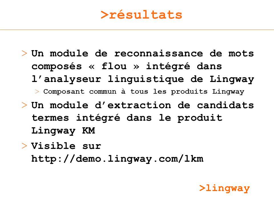 >résultats Un module de reconnaissance de mots composés « flou » intégré dans l'analyseur linguistique de Lingway.
