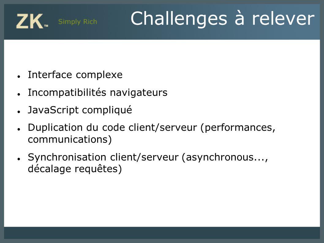 Challenges à relever Interface complexe Incompatibilités navigateurs