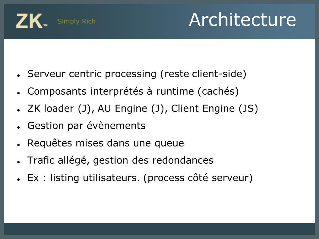 Architecture Serveur centric processing (reste client-side)