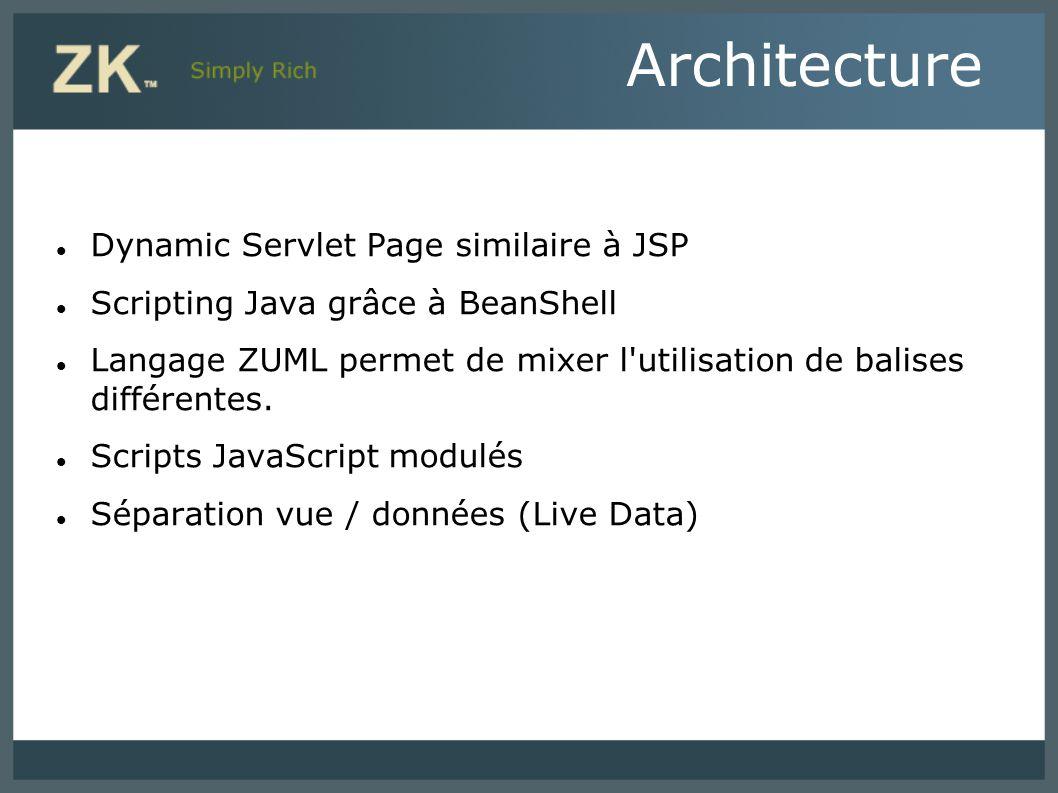 Architecture Dynamic Servlet Page similaire à JSP