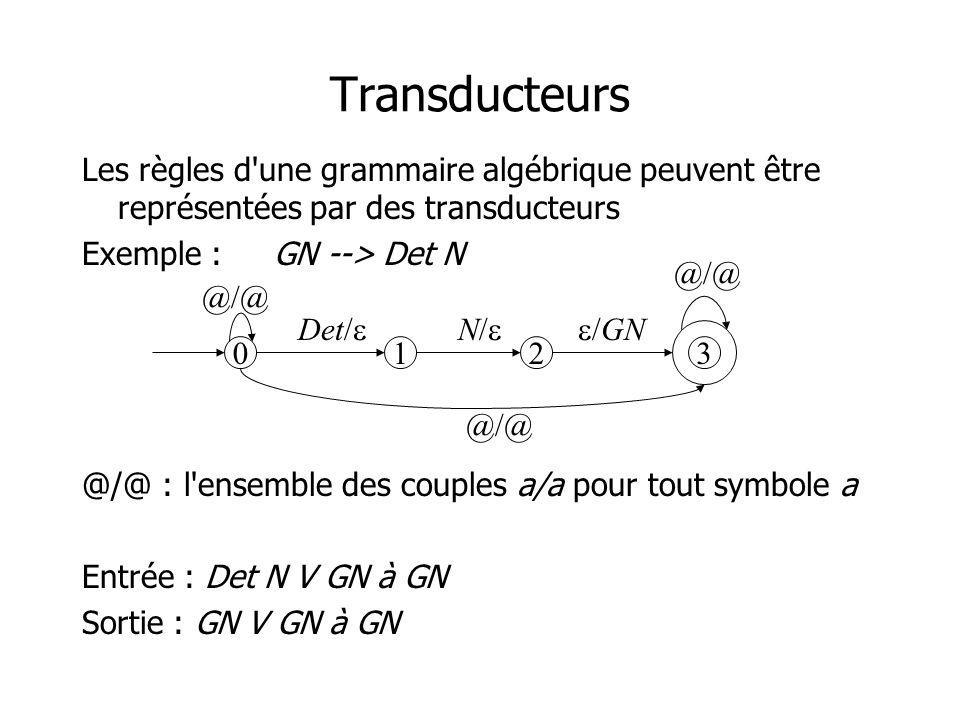 Transducteurs Les règles d une grammaire algébrique peuvent être représentées par des transducteurs.